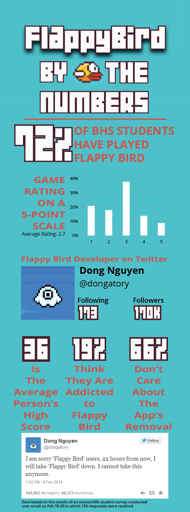Flappy Bird by the Numbers - Copy 3